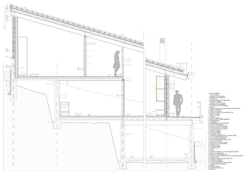 CostaBrava_seccion_construc